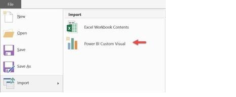 Visualizaciones Personalizadas con Power BIMontse Puig | Clickam - Marketing Online | Scoop.it