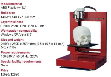 3D Printer | Curation, Gamification, Augmented Reality, connect.me, Singularity, 3D Printer, Technology, Apple, Microsoft, Science, wii, ps3, xbox | Scoop.it