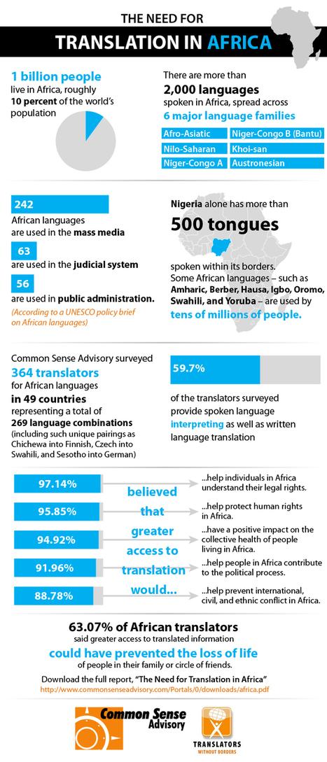 The Importance of Translation | Language news | Scoop.it