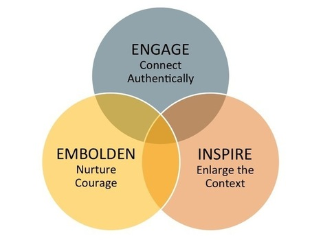 Storytelling Is The How--Leadership Courage: Creating A Culture Where People Take Risks | Just Story It! Biz Storytelling | Scoop.it