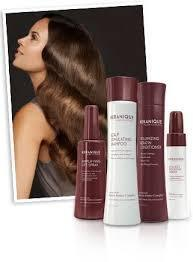 Keranique Hair Regrowth Kit: The Ultimate Solution For Hair Loss | hair and beauty | Scoop.it