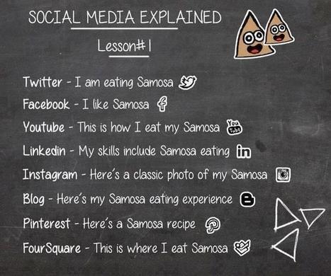 Twitter / CielEnfer: Social media explained. ... | Social Media Article Sharing | Scoop.it