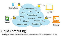 The Basics of Cloud Computing and Is your IT department up to speed?