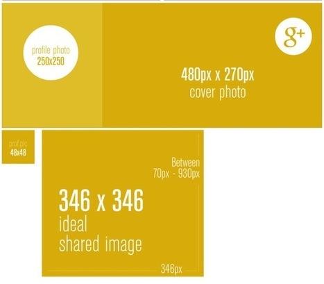Tamaños de perfiles y banners (Facebook,Twitter, YouTube, etc.)   Fotodigital olgaexpo   Scoop.it