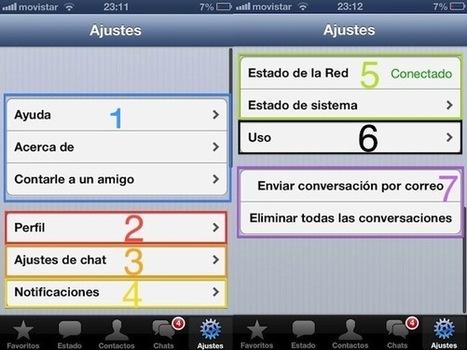 WhatsApp · Qué es, Cómo Funciona y Enlaces para Descargar | PLE-PLN | Scoop.it