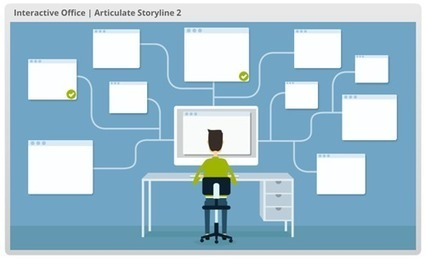 Here's a Free E-Learning Interaction Template   The Rapid E-Learning Blog   Learning & Mind & Brain   Scoop.it