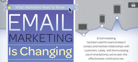 Catching Up On Email Marketing: Mobile And Triggered Messages [Infographic] — socialmouths | Email Marketing Nuggets | Scoop.it