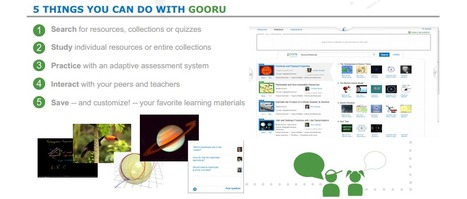 Gooru Alpha - A Search Engine with 2,600+ Study Guides | emerging learning | Scoop.it