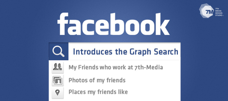 Facebook Introduces Graph Search, A Social Search Tool to Rival Google | Go Social Site | Scoop.it