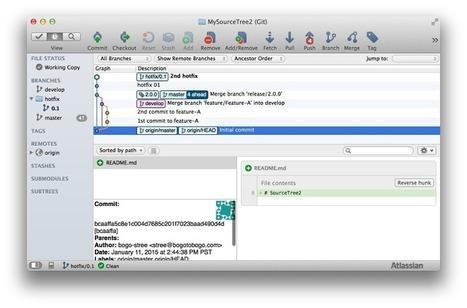 Tutorial Git and GitHub : Source Tree III (Git Workflow) - 2015 | Front End Development | Scoop.it