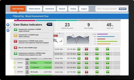 Capture Stroke   Data Collection and Care Performance Monitoring System   Population Health   Scoop.it