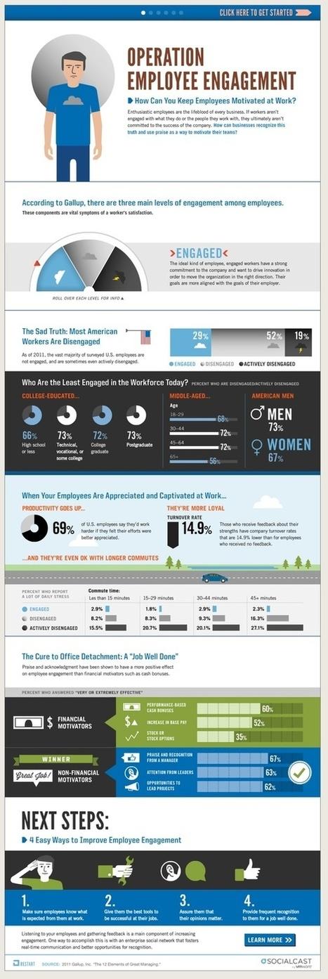 Employee Engagement Infographics | Trends in Employee Volunteering & Workplace Giving | Scoop.it
