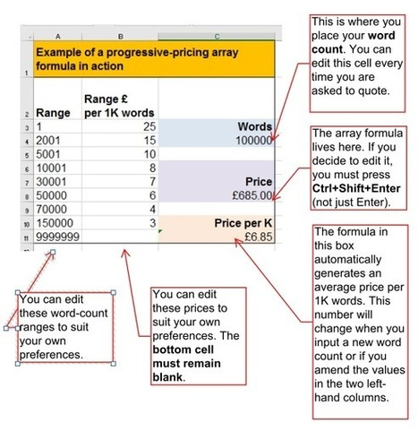 Using a progressive-pricing array formula in Excel to create proofreading project fees | Lingua Greca Translations | Scoop.it