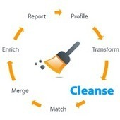 Data Outsourcing India: Outsource Data Cleansing / Data Scrubbing Services | Data Outsourcing India | Scoop.it