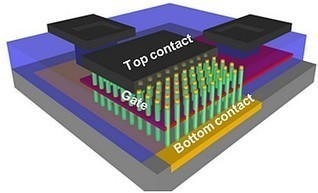 Taking transistors into new realms of miniaturisation | LaasPresse | Scoop.it