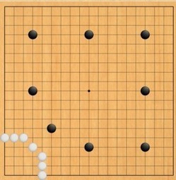 The game of Go as a model for investment strategy | Go Board Game | Scoop.it