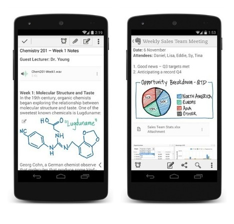 Evernote for Android now supports handwritten notes | Technology in Business | Scoop.it