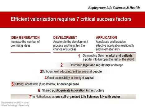 Efficient Valorization requires 7 Critical Success Factor - free slide submission, upload slide - weSRCH | wesrch | Scoop.it