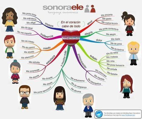 Identificando Emociones - Mapeando el Corazón | Infografía | Orientació educativa | Scoop.it