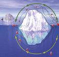 ¿Sirven los icebergs como fuente de agua potable? | Agua | Scoop.it