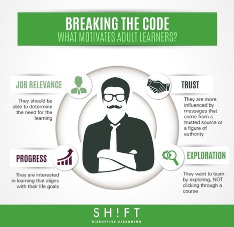 Breaking the Code: What Motivates Adult Learners? | Shift Disruptive Learning | 21st Century Teaching and Learning | Scoop.it