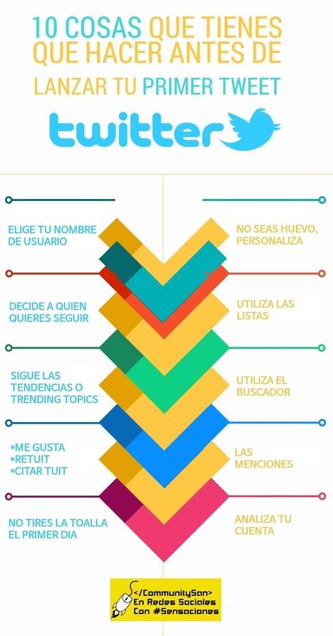 10 cosas que tienes que hacer antes de publicar tu primer Tweet #infografia #socialmedia | interNET | Scoop.it