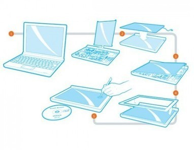 Turn an Old Laptop into a Touchscreen Tablet | e-Expeditions | e-Expeditions News | Scoop.it