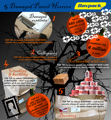 5 Effective Parcel Solutions for Packaging Materials | All Infographics | Scoop.it