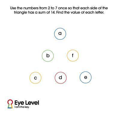 Eye Level Math Quiz | education franchise | Scoop.it