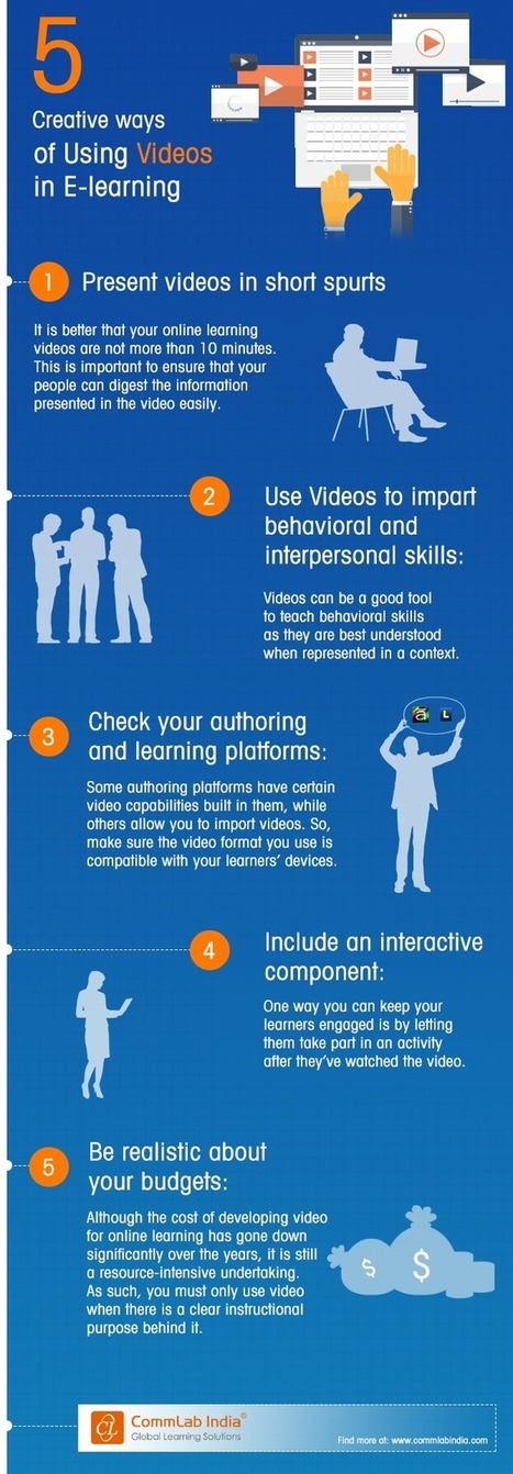 5 Creative Ways of Using Videos in E-learning [infographic] | eLearning Infographics | Scoop.it