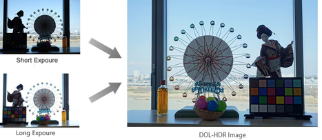 IP Camera Basics: WDR vs HDR, What's the Difference? | Technology News | Intrusion & security information | Scoop.it