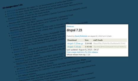 "Drupal 7.23: Aggiornamento CMS Drupal   DRUPAL ""in italiano""   Scoop.it"