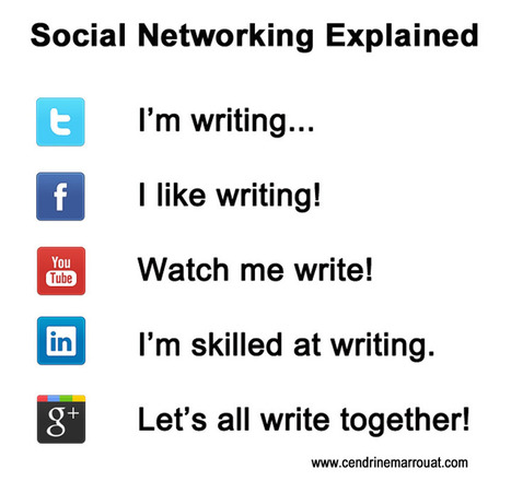 Social Networking explained | Creative Ramblings - A Blog by Cendrine Marrouat | Business in a Social Media World | Scoop.it