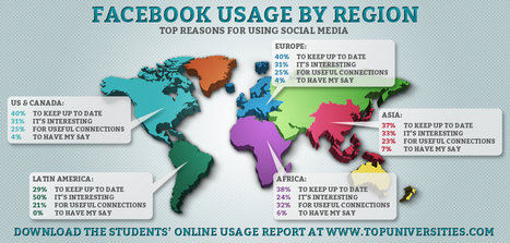 Why do Students Use Social Media? | Managing Technology and Talent for Learning & Innovation | Scoop.it