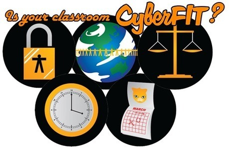 Cybersafety educational resources for teachers and schools: Cybersmart | eLearning | Scoop.it