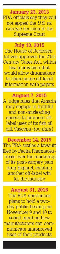 The Long History of FDA's Fight with #pharma Over Off-Label Promotion of Drugs | Pharma Industry Regulation | Scoop.it