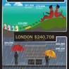All Infographics