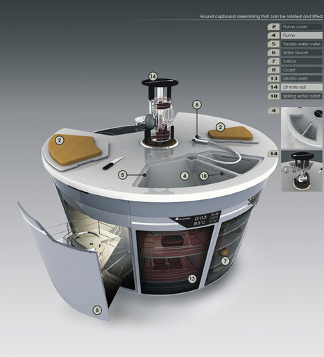 Future Kitchen | Art, Design & Technology | Scoop.it