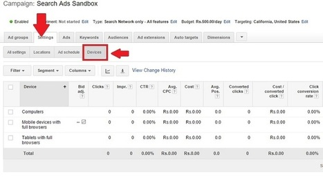 Quick Tip: Adwords Mobile Adjustments. | Internet Marketing For Small Businesses | Scoop.it