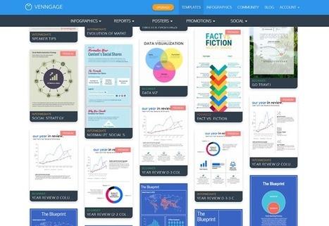 Infografiken für den Unterricht nutzen und erstellen | Schule | Scoop.it