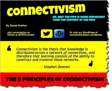 #Connectivism #Infographic | Learning theories & Educational Resources תיאוריות למידה וחומרי הוראה | Scoop.it