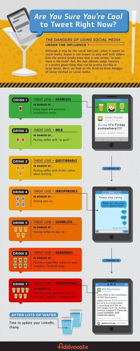 [infographie] Boire ou publier, il faut choisir | Social Media Curation par Mon-Habitat-Web.com | Scoop.it