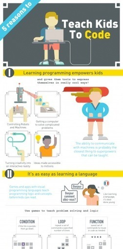 e-Learning Infographics - The No.1 Source for the Best Education Infographics | Digital Imaging - Telling the Story | Scoop.it