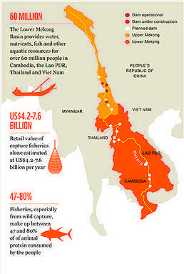 Regional cooperation on Mekong River in tatters | A. | Scoop.it