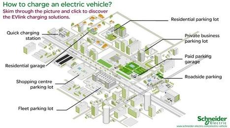 Voitures électriques : gérer intelligemment la recharge des batteries, par Schneider Electric | Le groupe EDF | Scoop.it