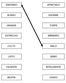 Conciencia semántica con sinónimos y antónimos (verbos) | Orientacion AndujarOrientacion Andujar | educación | Scoop.it