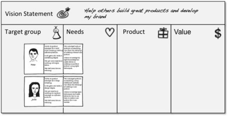 A Persona Template for #Agile Product Management | Agile Scrum | Scoop.it