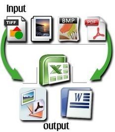 Qnex Technologies LLP Chennai   Qnex Technologies LLP - ePublishing and Transcription Services   Scoop.it
