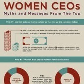 Women CEO's – Myths and Messages From The Top, an Infographic | Femmes | Scoop.it