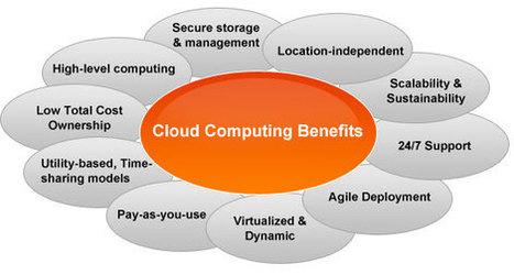 7 Factors That Can Undermine The Benefits of Cloud Services – TalkCloudComputing.com | Game Development Platforms | Scoop.it
